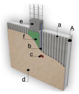 Tecniche costruttive innovative per case prefabbricate