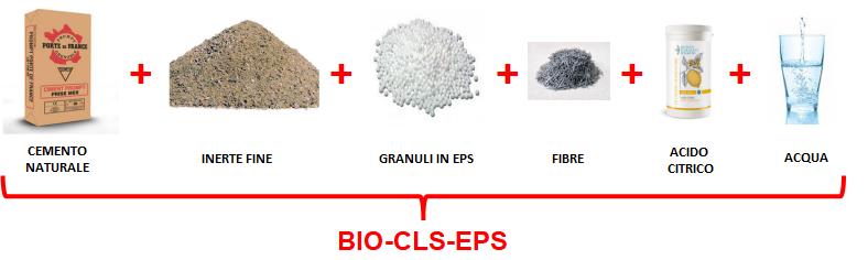 case prefabbricate in cemento naturale
